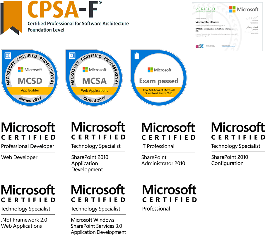 Certificats & Qualification